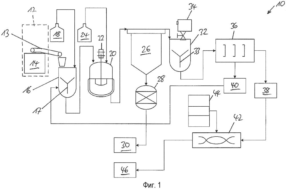 Способ и устройство для извлечения ценных материалов из отходов переработки боксита
