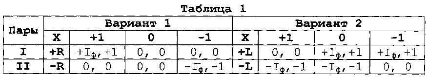 Пороговый элемент троичной логики на токовых зеркалах