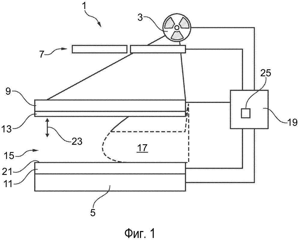 Способ и устройство для визуализации мягких тканей тела с использованием проекции рентгеновского излучения и оптической томографии
