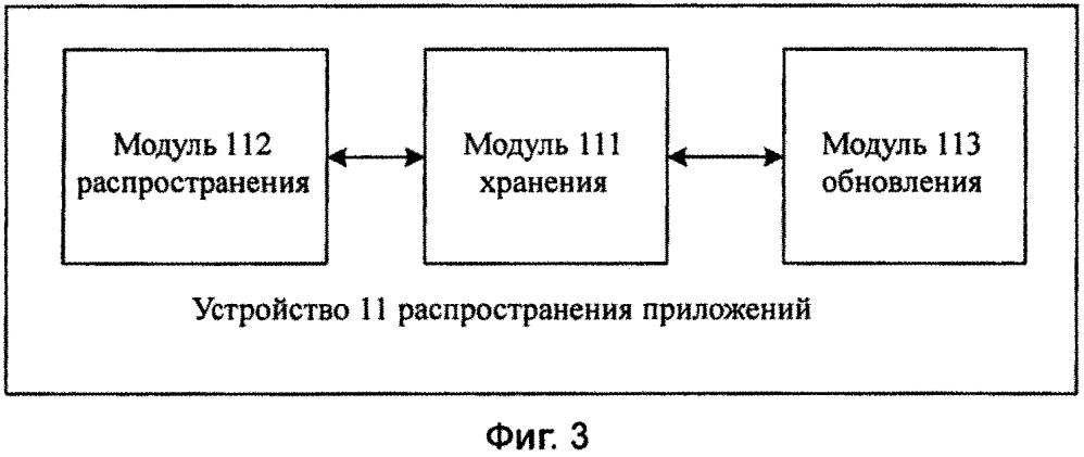 Способ, устройство и система распространения приложений