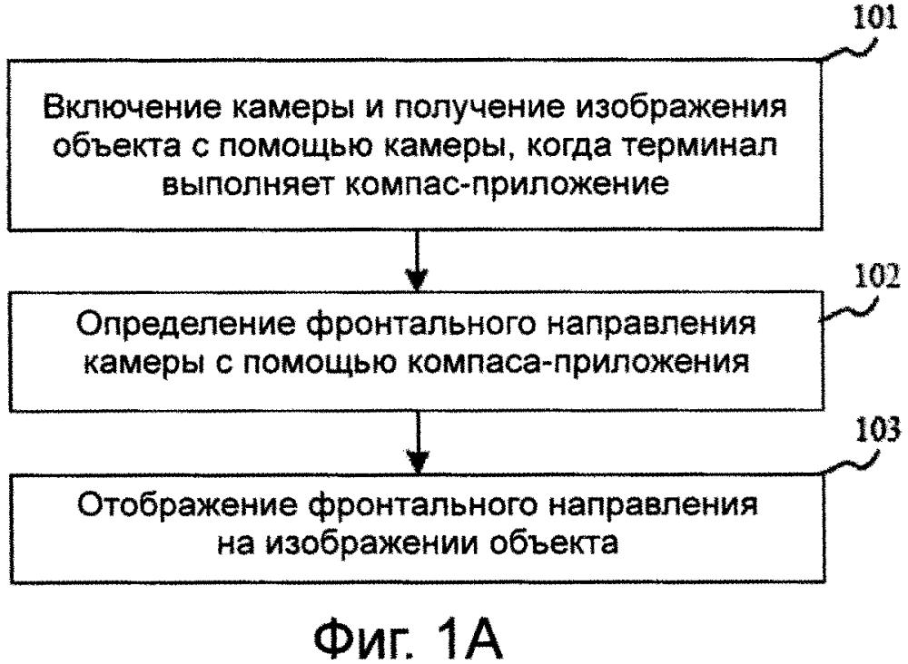 Способ и аппарат для измерения направления и терминал