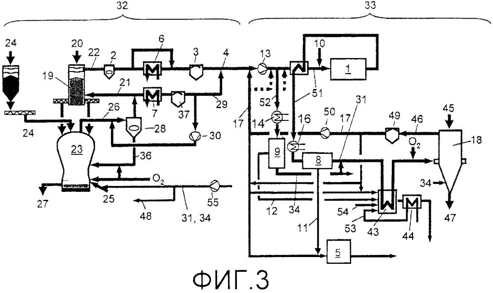 Способ обработки отходящих газов из установок для производства чугуна и/или синтез-газа