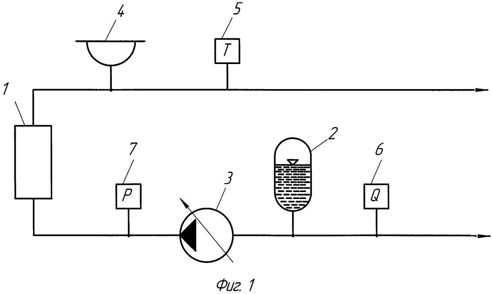 Экспериментальная установка для изучения теплообменных аппаратов