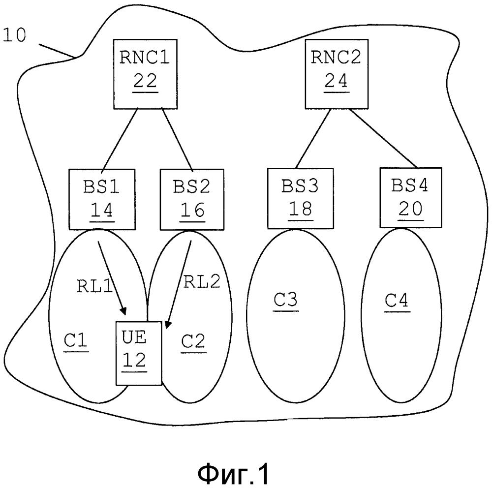 Способ уведомления node в при многоточечной передаче