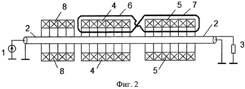 Протяженный по оси цилиндра кольцевой ферромагнитный сердечник высокочастотного трансформатора