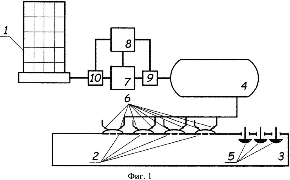 Способ сооружения аэродинамической трубы