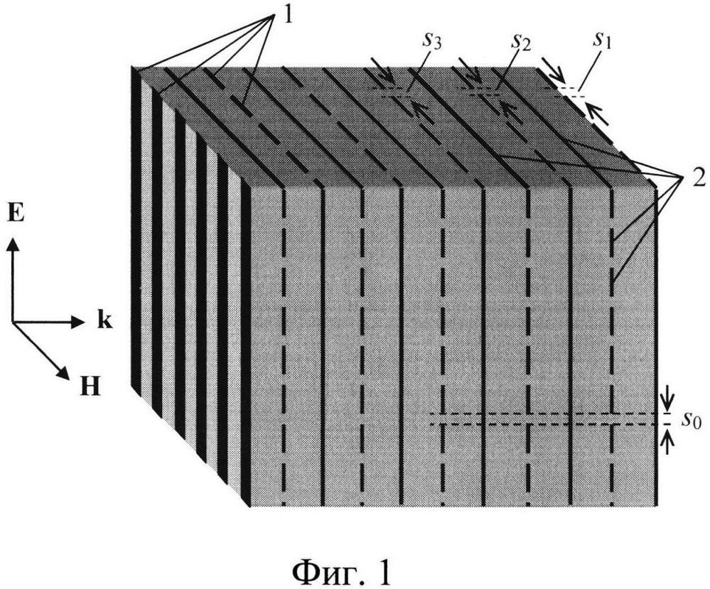 Многослойный полосно-пропускающий фильтр
