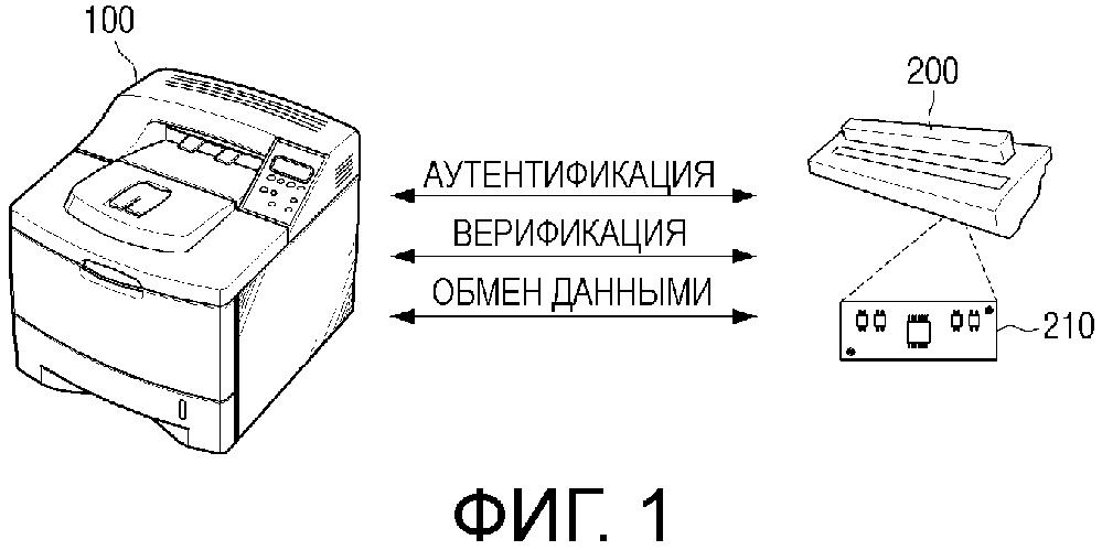 Crum-микросхема, устройство формирования изображений для верификации расходного модуля, содержащего crum-микросхему, и способы для этого