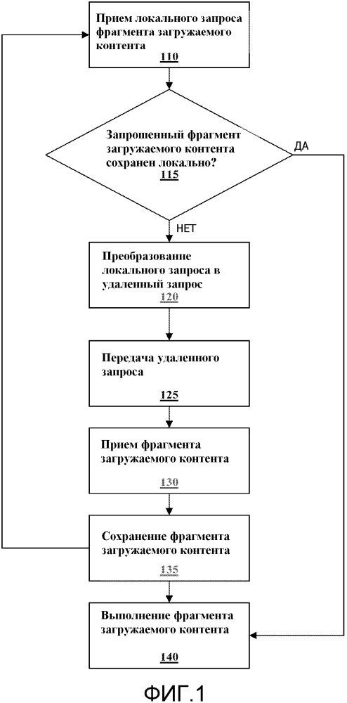 Система и способ для оптимизации передач загружаемого контента