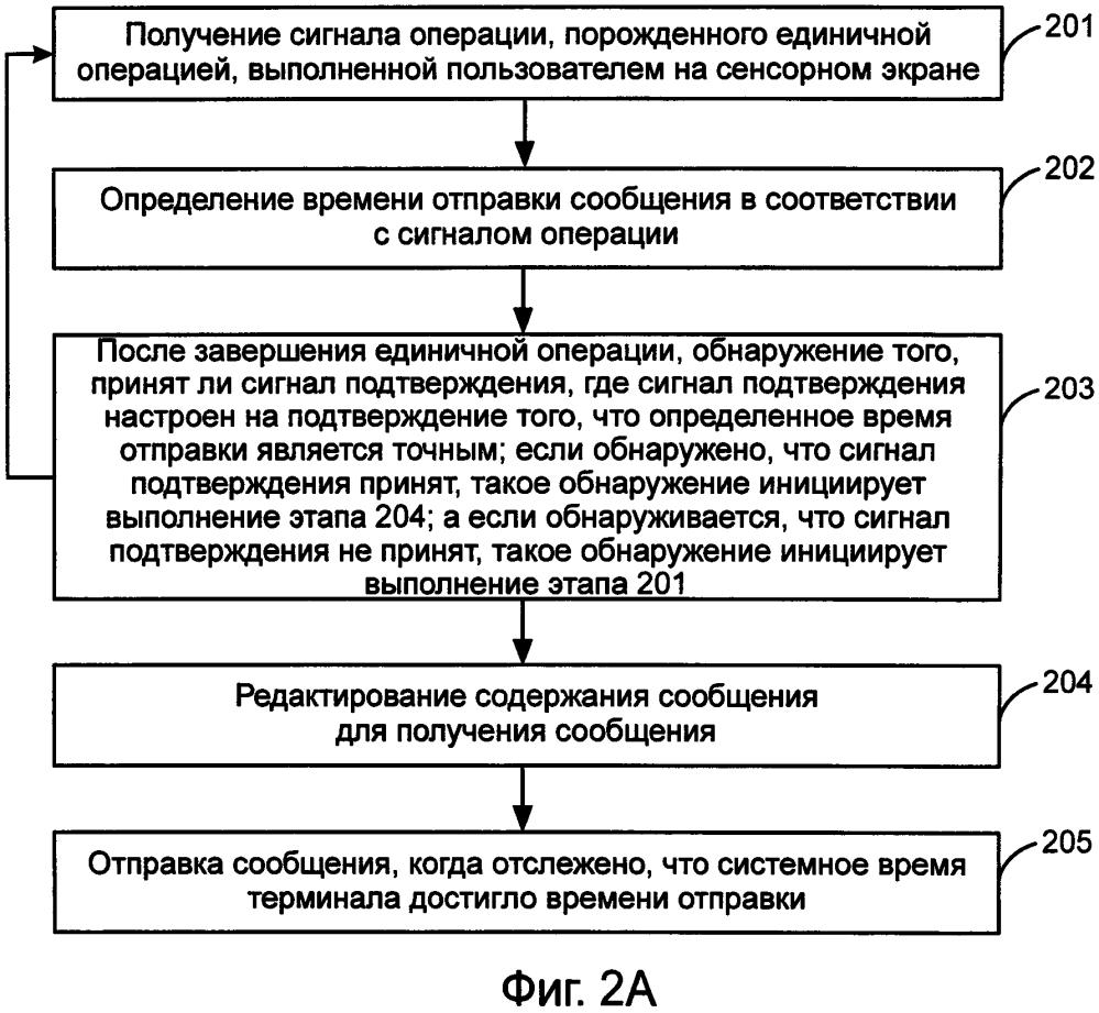 Способ и устройство для отправки сообщений