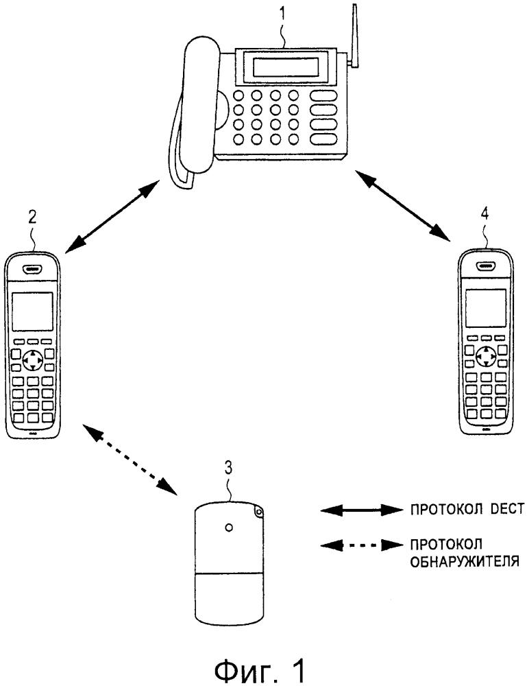 Устройство беспроводной связи и система обнаружения