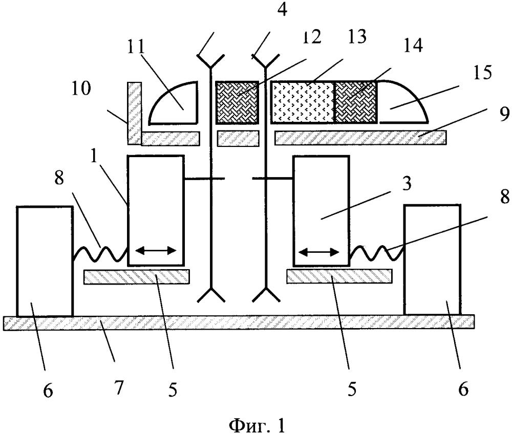 Устройство для получения обрезных пиломатериалов из необрезных с ядровой гнилью