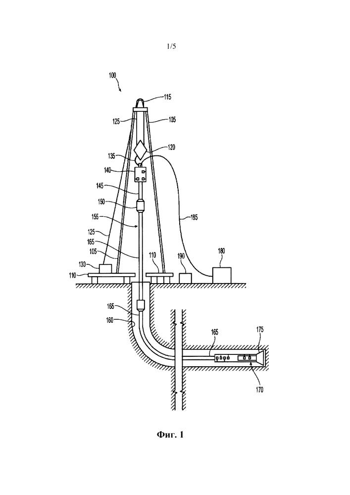 Способы создания колебаний бурильной колонны