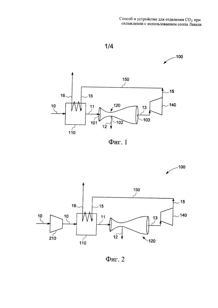 Способ и устройство для отделения со2 при охлаждении с использованием сопла лаваля
