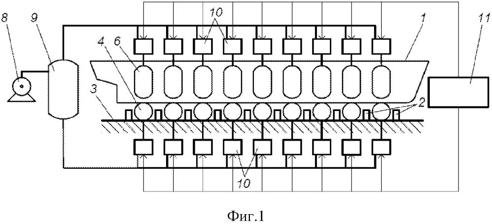 Способ нагружения корпуса судна при проведении испытаний