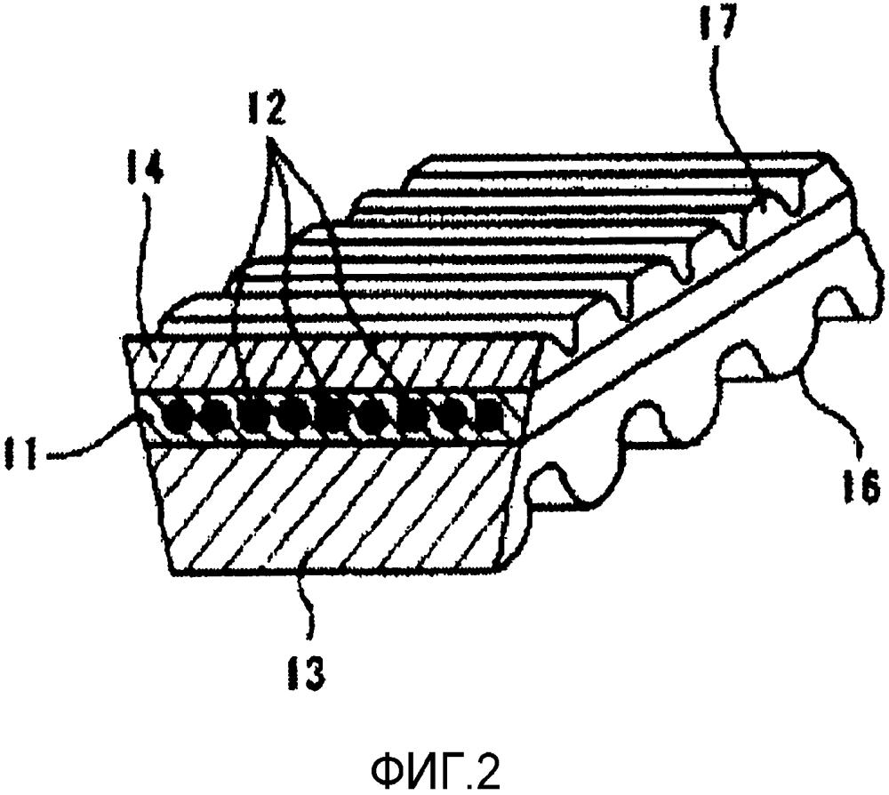 Силовой трансмиссионный ремень и ременная бесступенчато-регулируемая трансмиссия