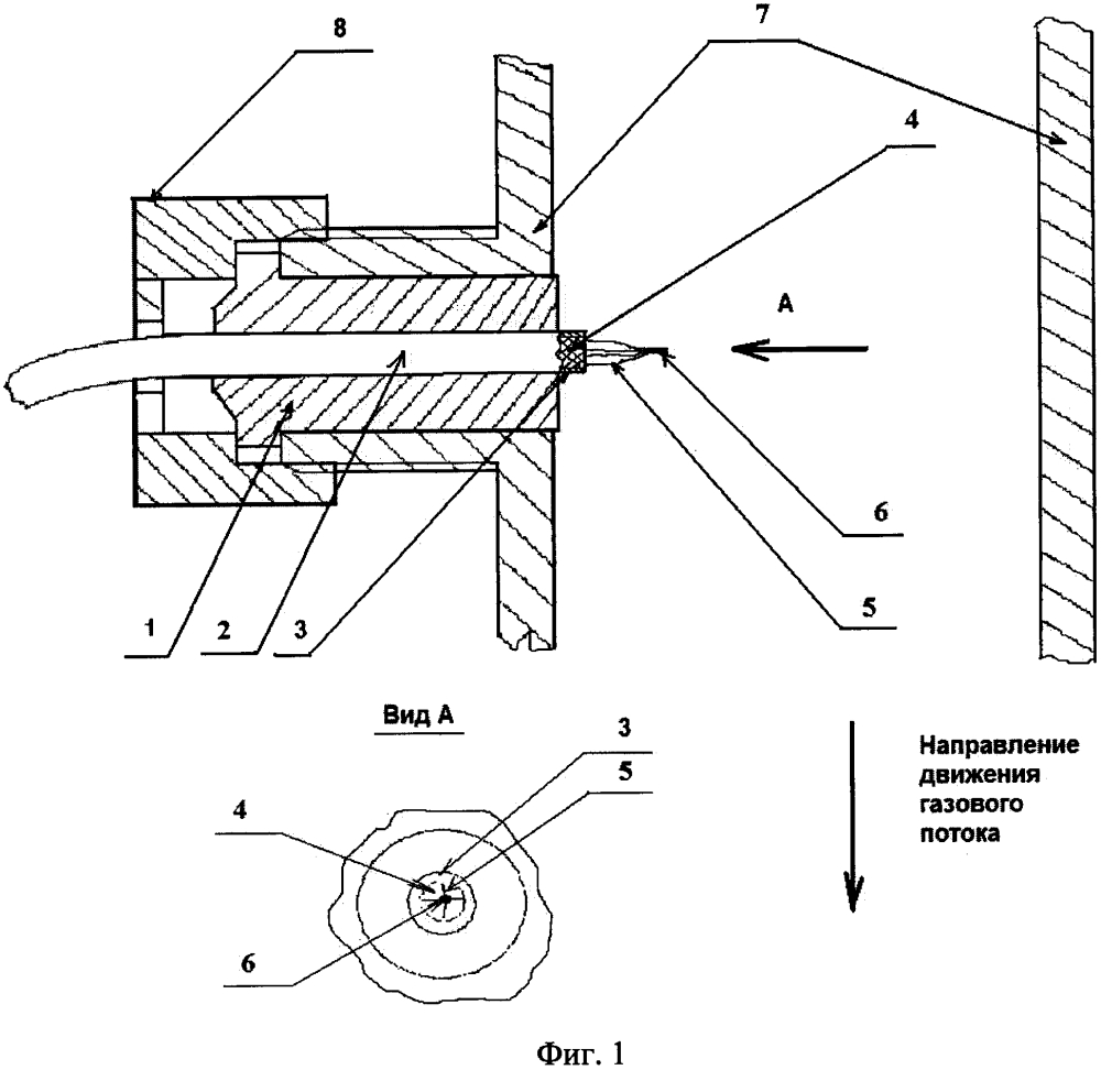 Устройство для измерения температуры газовых потоков