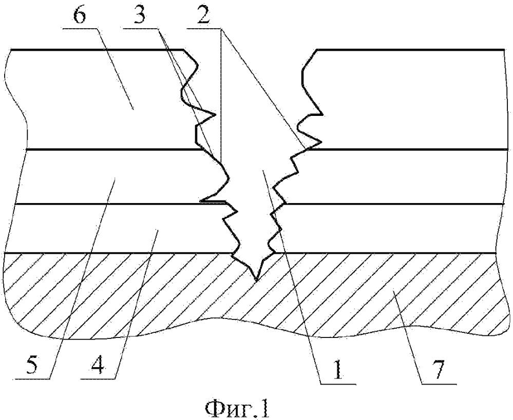 Способ удаления царапин и сколов с лакокрасочного покрытия автомобиля
