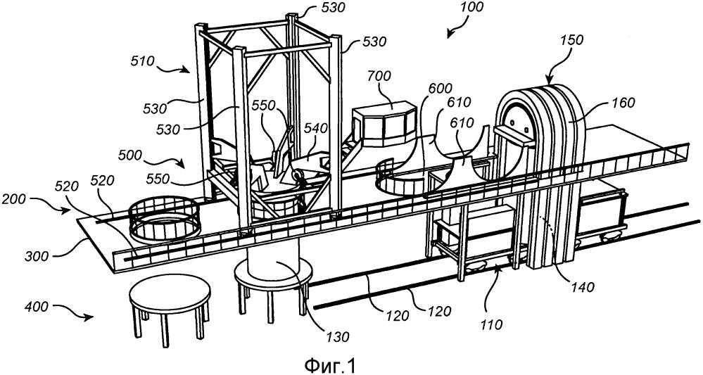 Устройство и способ манипулирования садкой для обработки изостатическим давлением