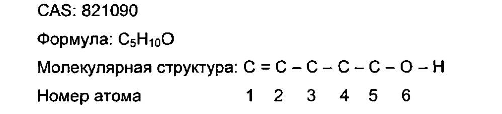 Идентификация химических веществ с использованием хроматографического индекса удерживания
