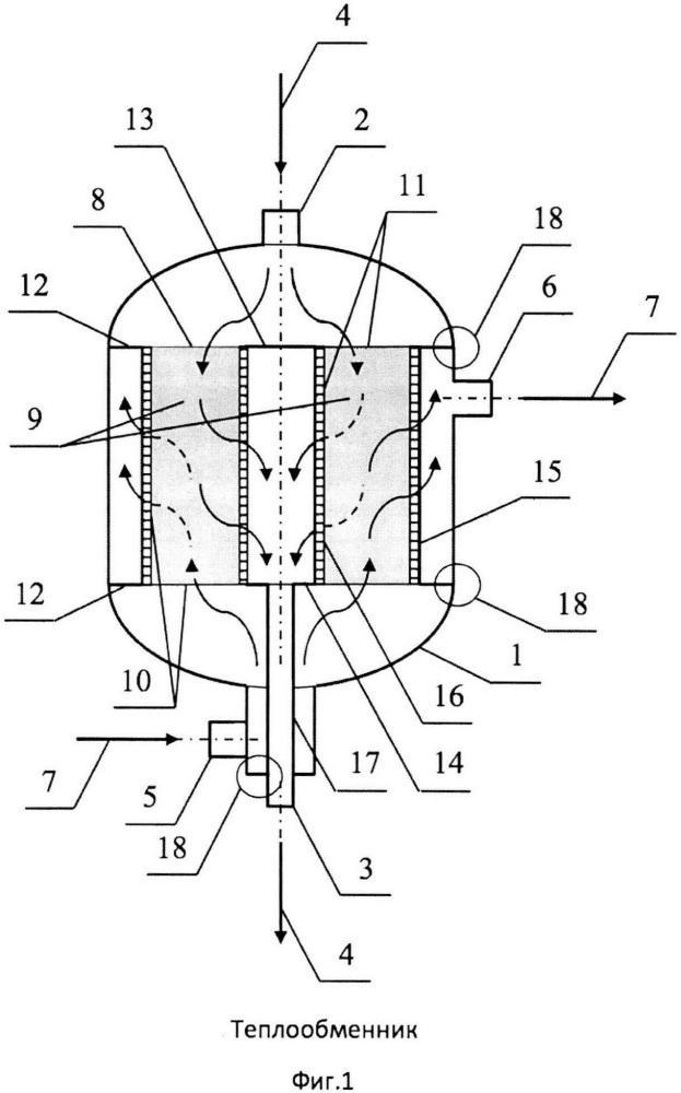 Радиально-пластинчатый тепломассообменный аппарат