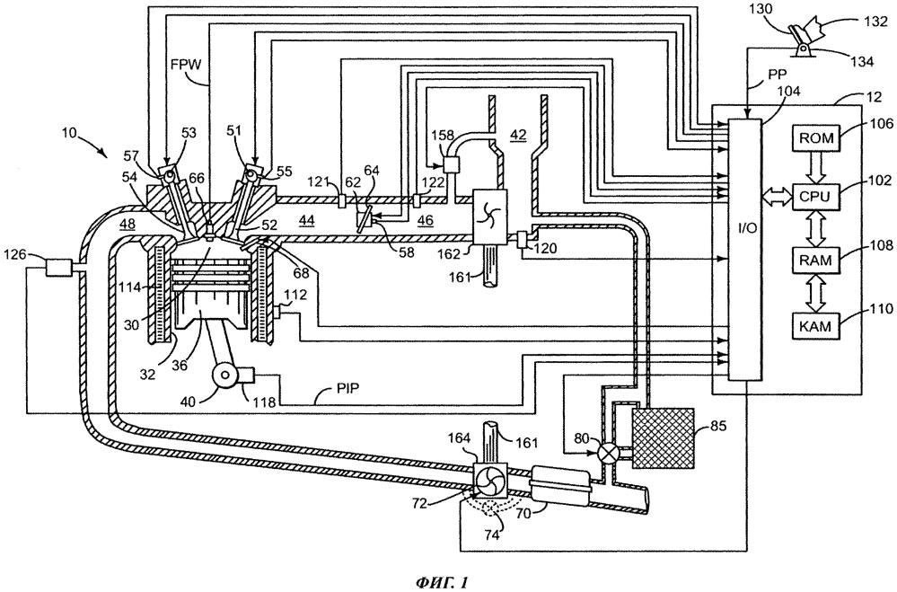 Способ управления двигателем и двигательная система