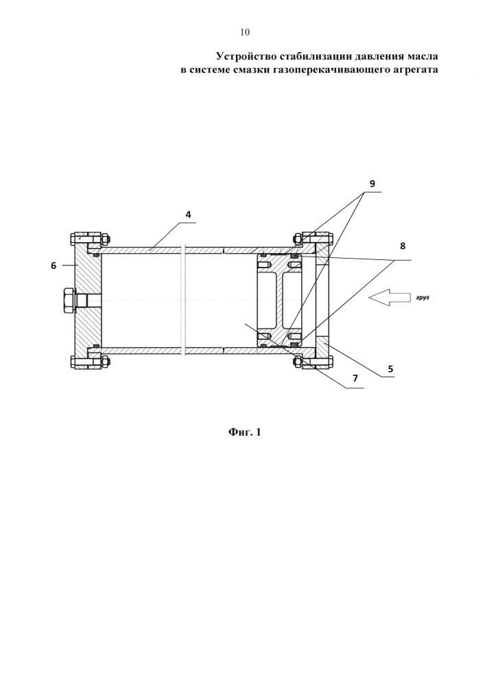 Устройство стабилизации давления масла в системе смазки газоперекачивающего агрегата