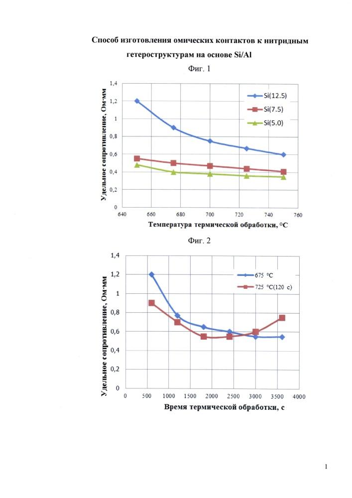 Способ изготовления омических контактов к нитридным гетероструктурам на основе si/al