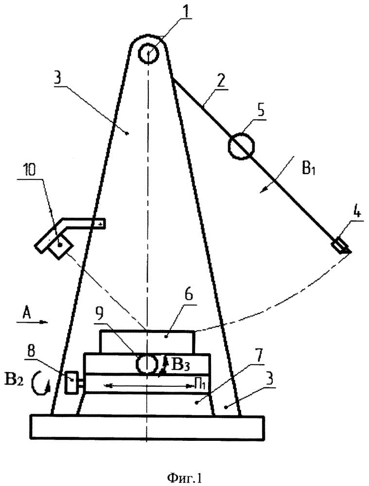 Маятниковый склерометр с лазерным устройством