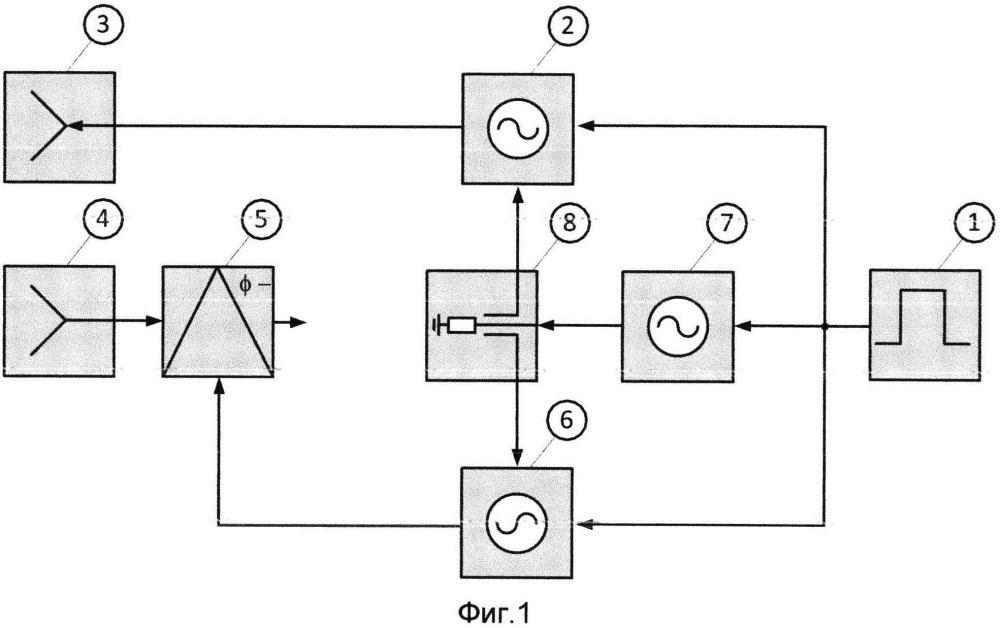 Способ работы импульсной радиолокационной системы и устройство для его реализации