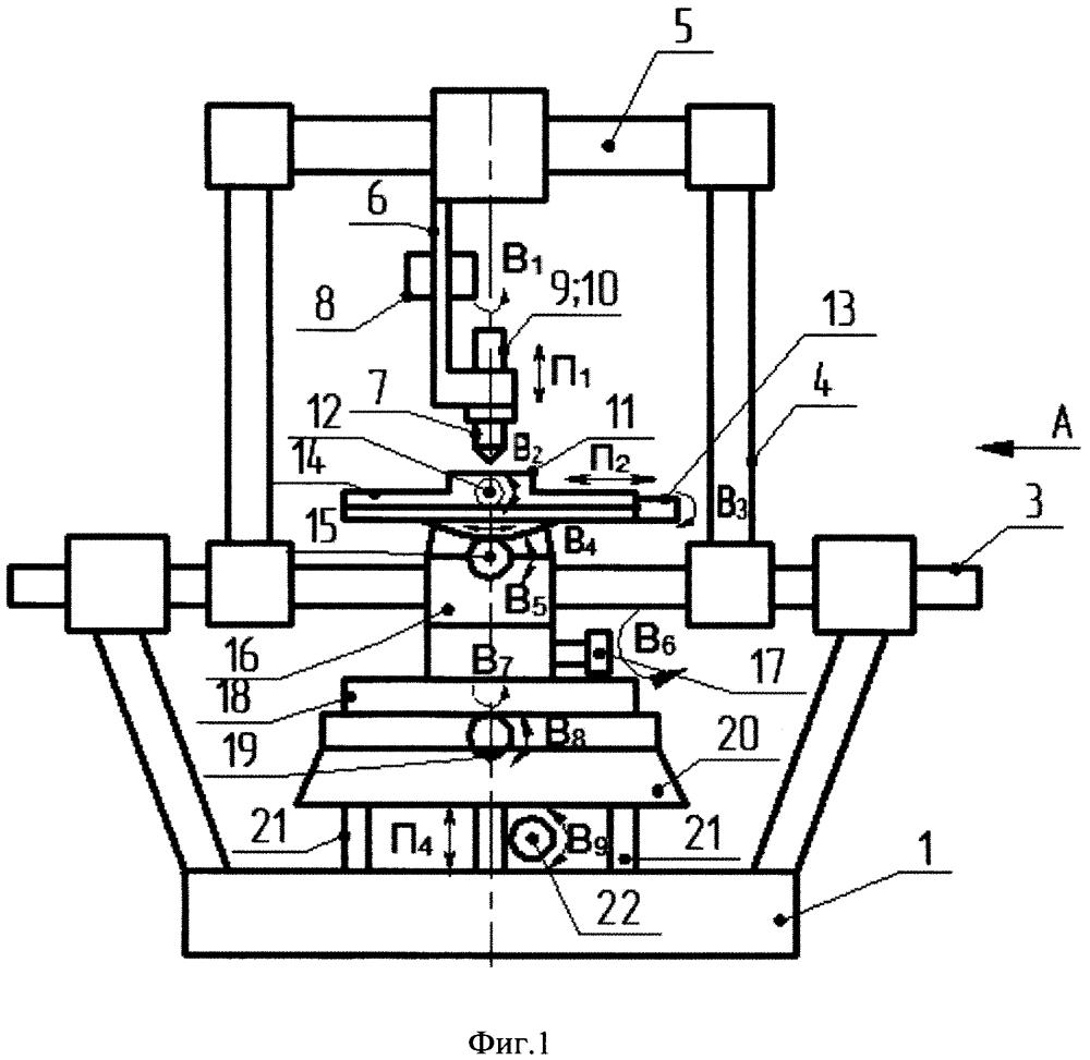Маятниковое устройство для испытания материалов