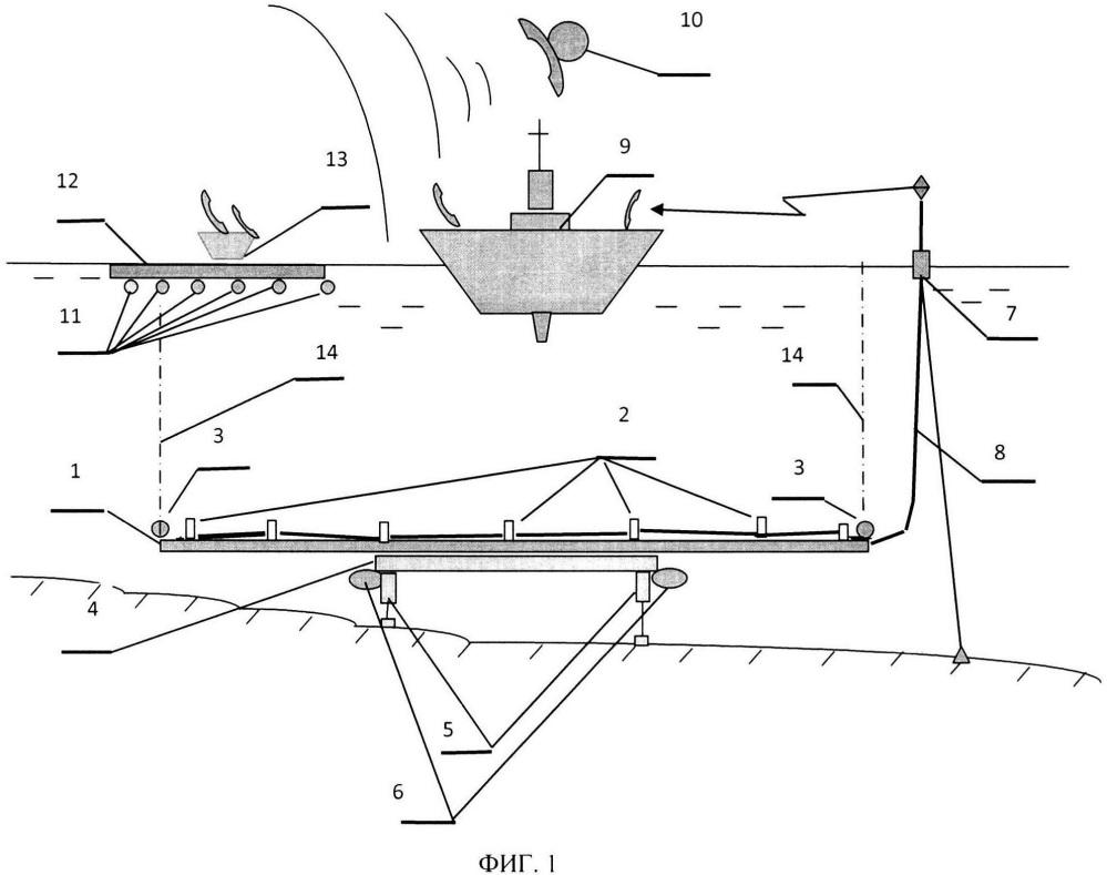 Маневренный стенд для измерения и настройки магнитного поля объектов морской техники