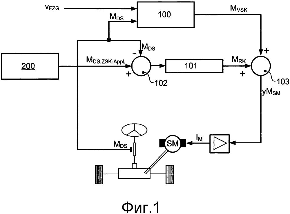 Способ эксплуатации электрического рулевого управления с усилителем для автомобиля