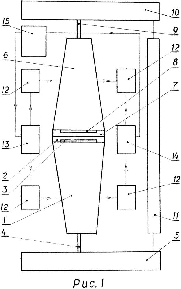 Способ управления жёсткостью несущих упругих элементов подвески транспортных средств и устройства для его осуществления: несущий управляемый амортизатор, несущий управляемый упругий элемент-приставка, несущее управляемое устройство и несущее управляемое устройство-приставка