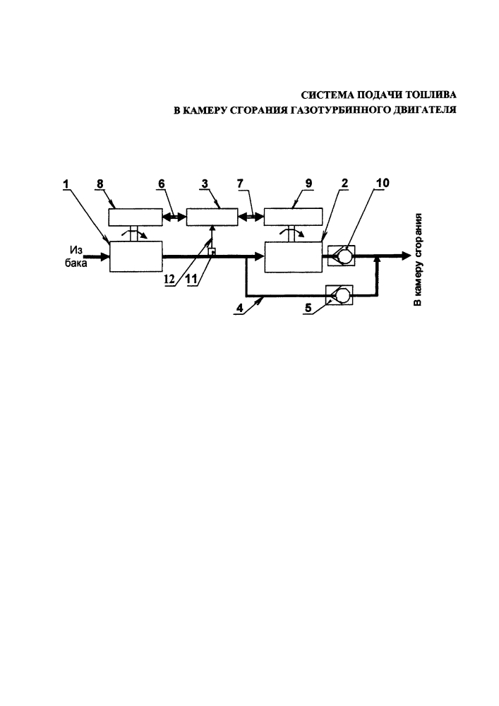 Система подачи топлива в камеру сгорания газотурбинного двигателя
