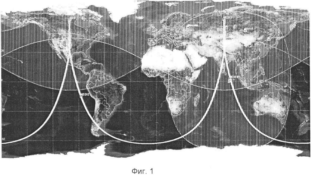 Многофункциональная система спутниковой связи