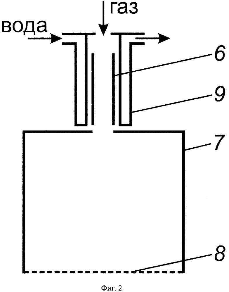 Способ изготовления самонакаливаемого полого катода из нитрида титана для систем генерации плазмы
