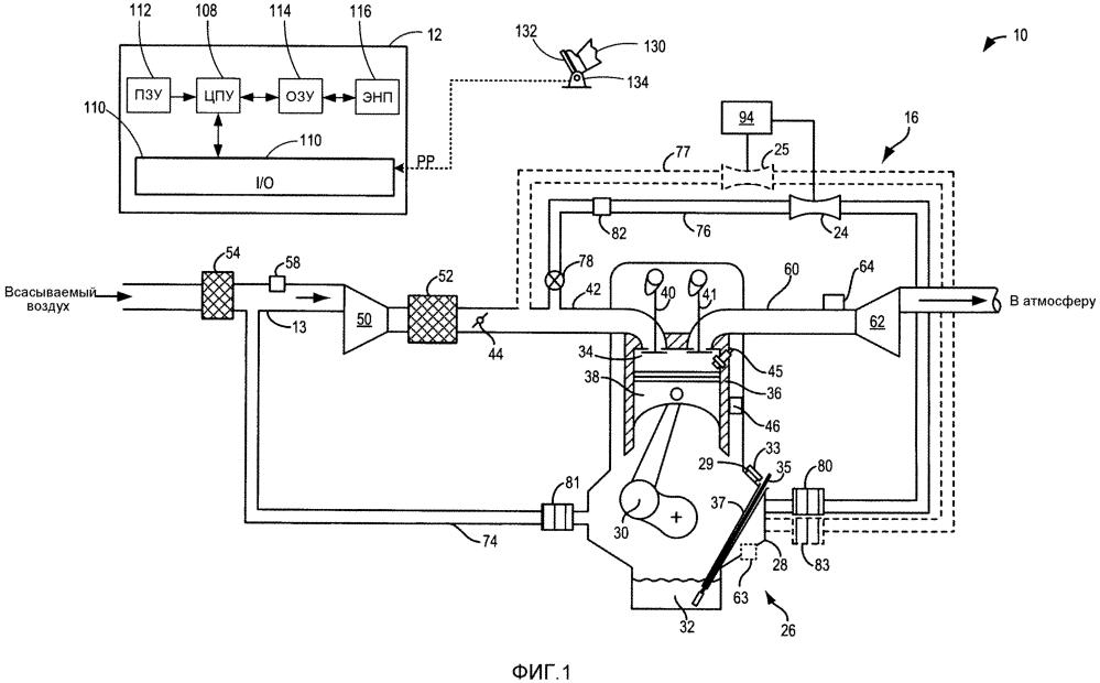 Способ для двигателя (варианты) и система