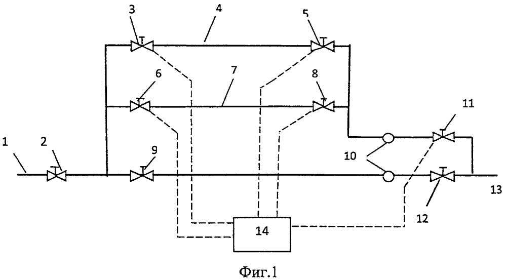 Способ работы газораспределительной станции