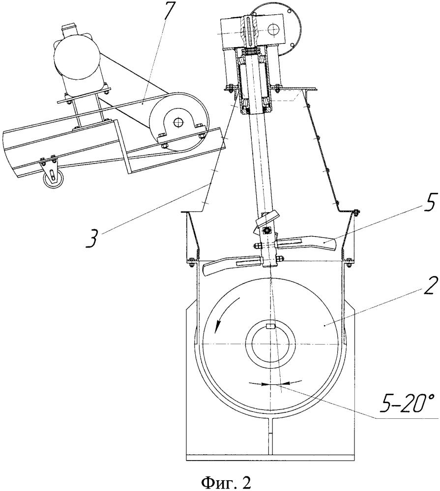 Механизм подачи материала в шнековые устройства