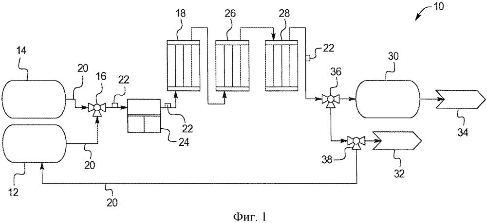 Системы и способы обнаружения границ раздела вода/продукт во время обработки пищевого продукта
