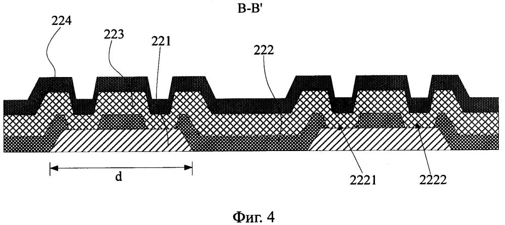Подложка матрицы, способ ее изготовления и дисплейное устройство с плоской панелью