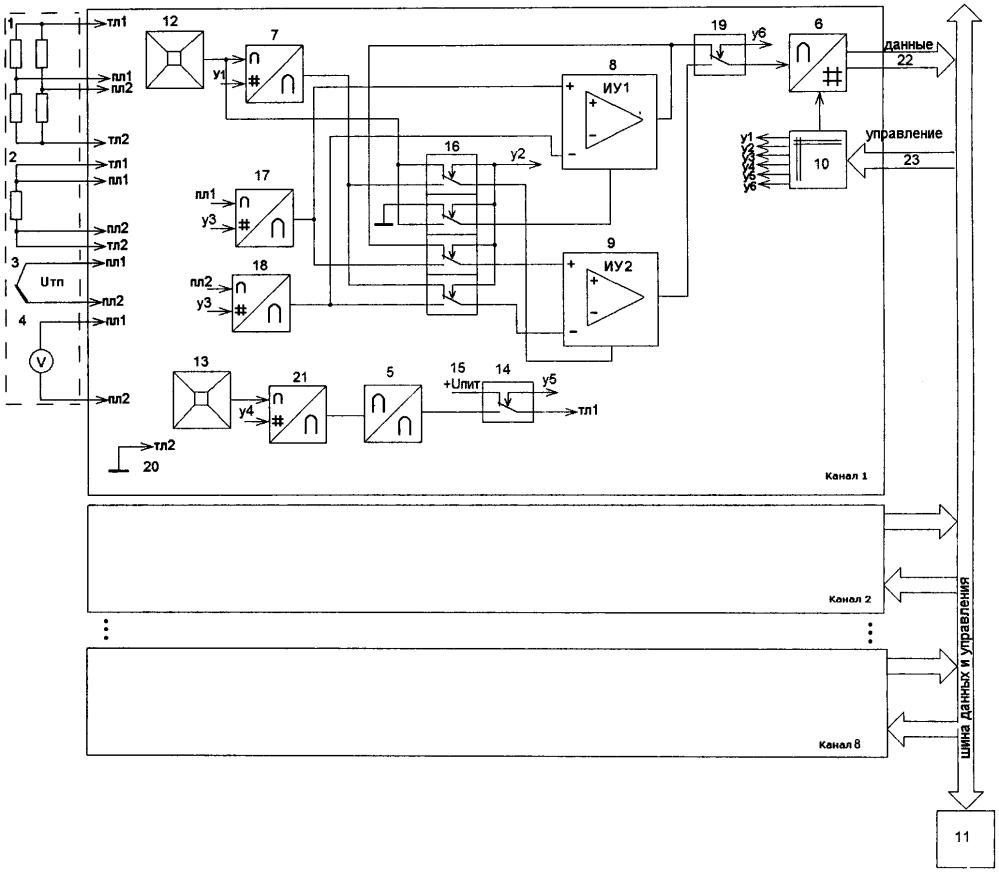 Быстродействующий преобразователь изменения сопротивления датчиков в электрический сигнал
