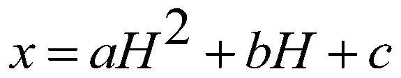Точное измерение концентраций аналита для электрохимических тест-полосок на основании определяемых физических характеристик содержащего аналит образца