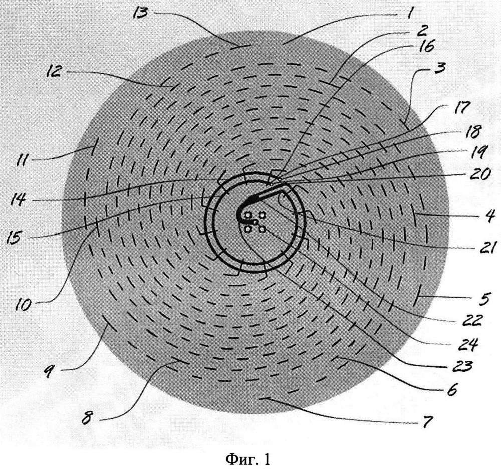 Широкополосная щелевая полосковая антенна гнсс