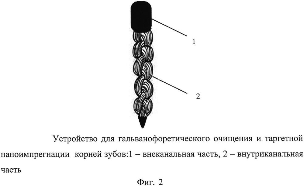 Устройство для гальванофоретического очищения и таргетной наноимпрегнации корней зубов