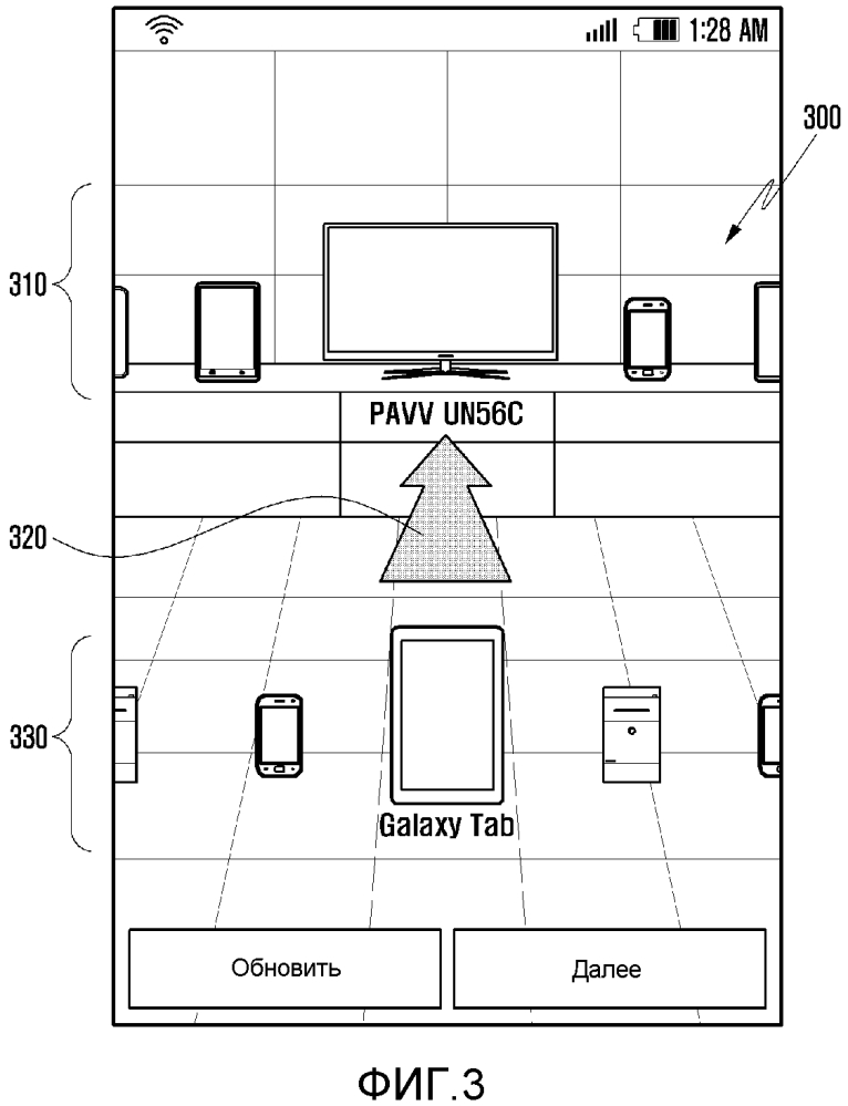 Способ и устройство для совместного использования данных между различными сетевыми устройствами
