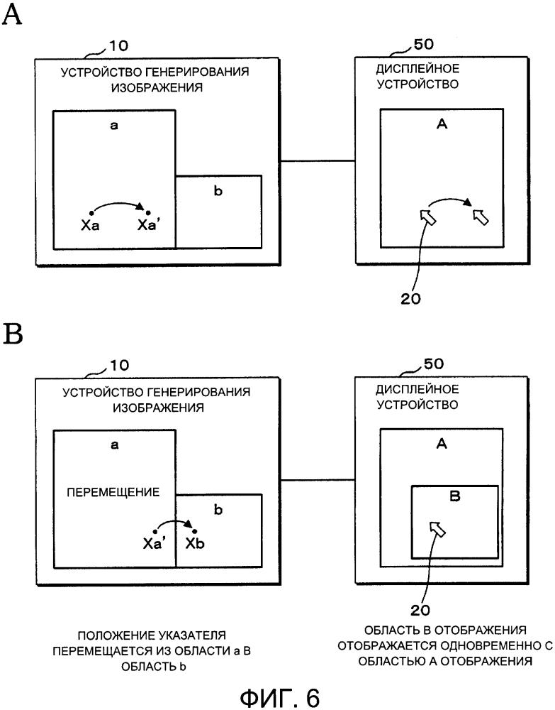 Способ управления устройством отображения, устройство для управления устройством отображения и дисплейная система воспроизведения изображений