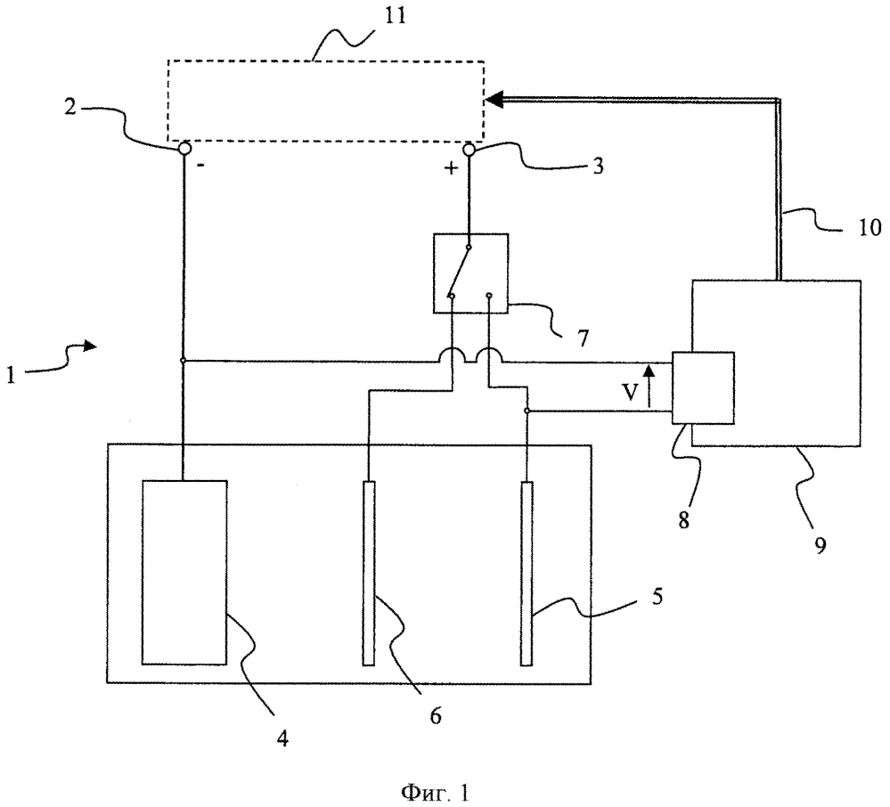 Металло-воздушный элемент с устройством для регулирования потенциала отрицательного электрода