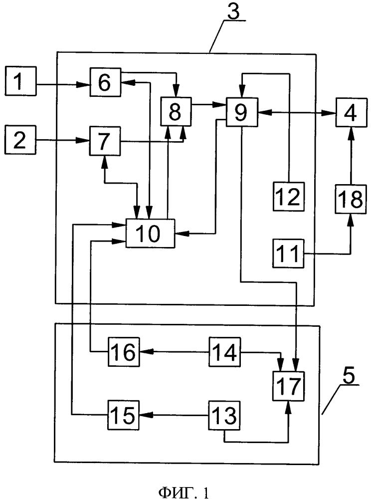 Радиометрический комплекс